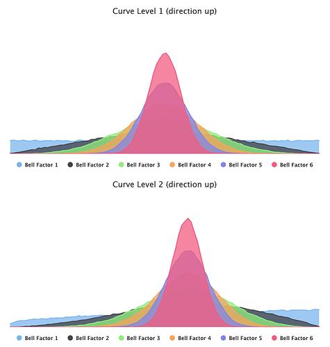 Curve%20Charts%201