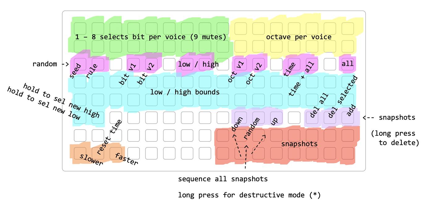 less_concepts_grid|689x332