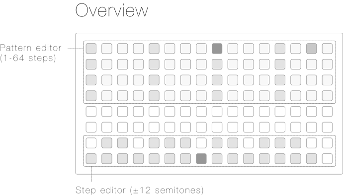 endless-stairs-grid-overview
