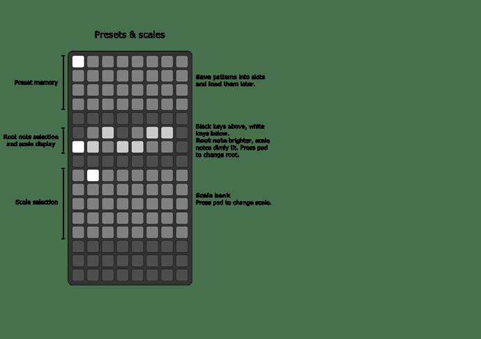 memory_root_scales_grid