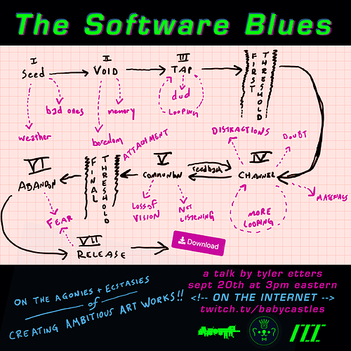 the-software-blues