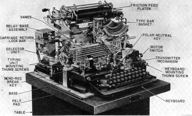 typing-unit